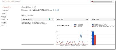 Googleウェブマスターツール画面
